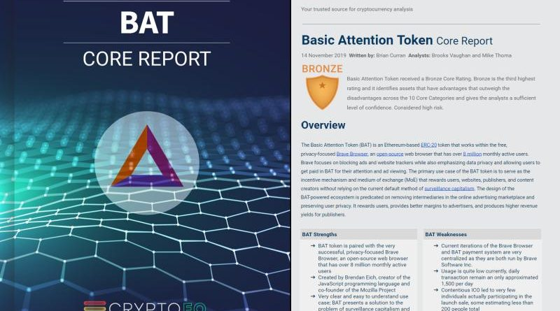 L'agenzia indipendente CryptoEQ rilascia il rating su Basic Attention Token